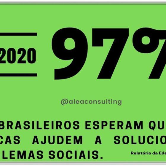 Os Brasileiros Esperam Que As Marcas Ajudem A Solucionar Problemas Sociais – Álea Consulting